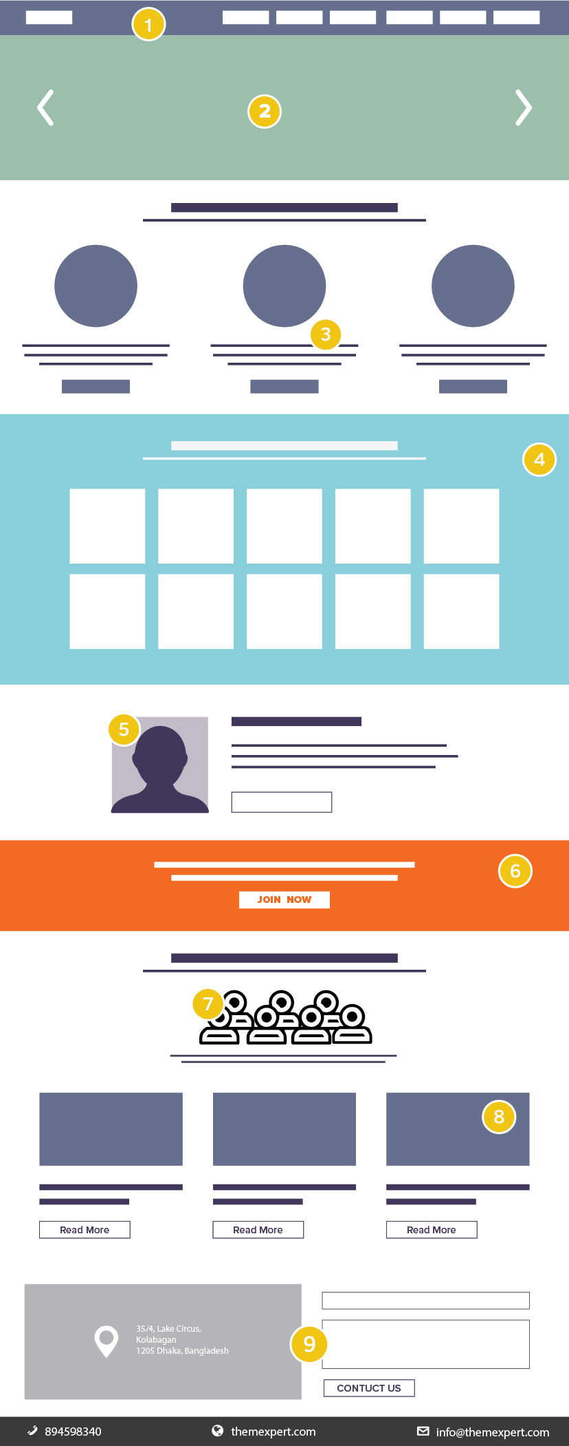 9 Key Elements of High Converting Business Website