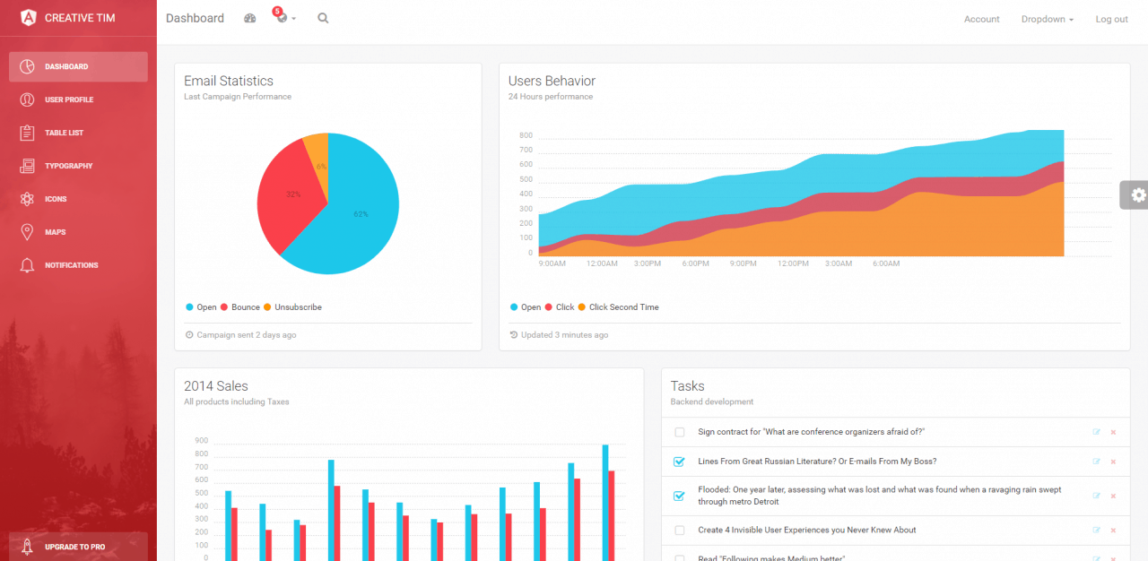 20+ Free & Premium AngularJS Admin Templates Built With