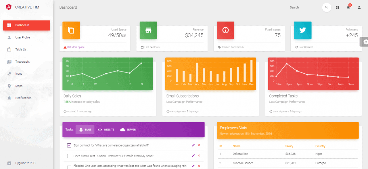 20+ Free & Premium AngularJS Admin Templates Built With Bootstrap ...