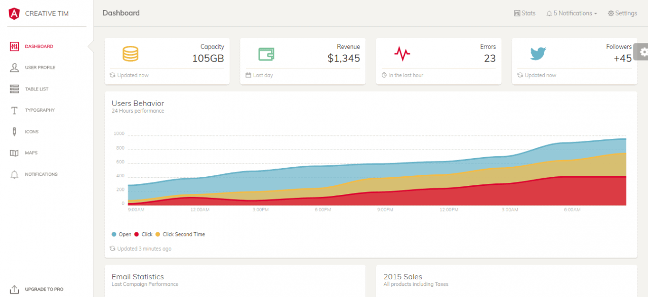 Angular Templates | 20 Free Premium Angularjs Admin Templates Built With Bootstrap