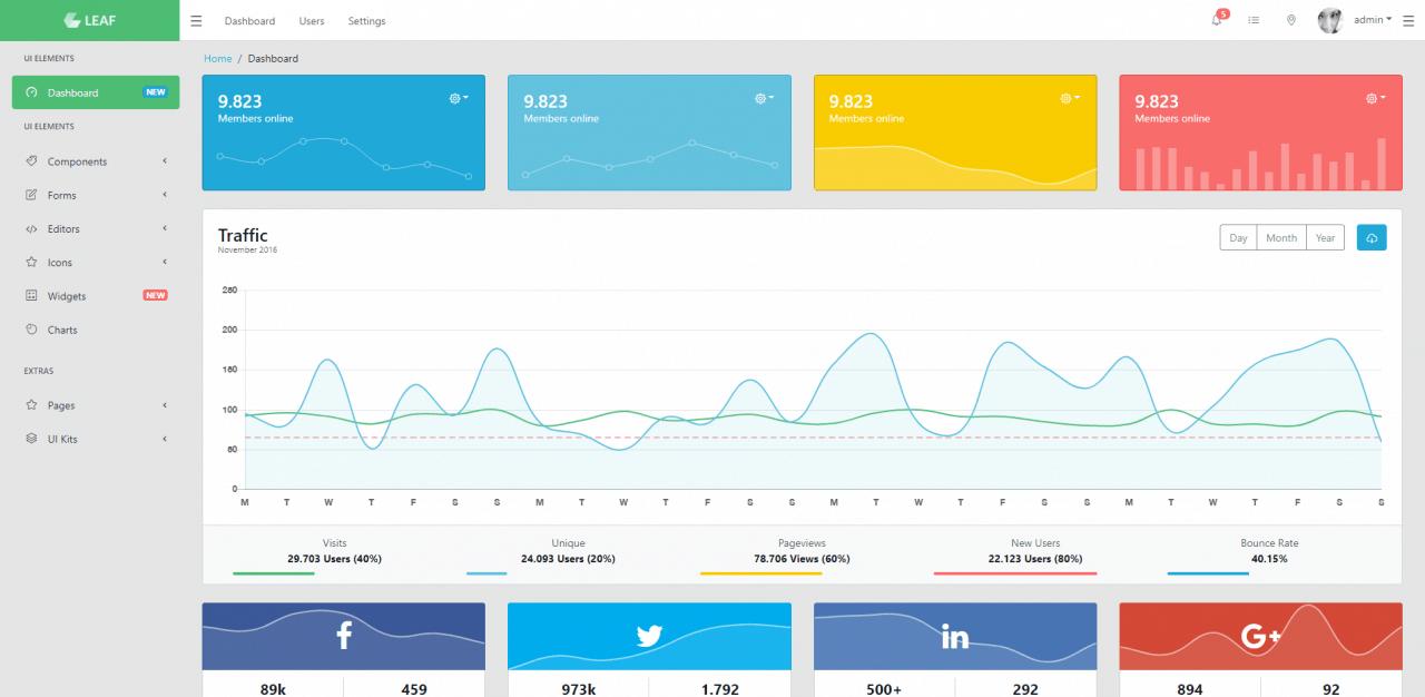 12+ Free & Premium VueJS Admin Templates Built With Bootstrap