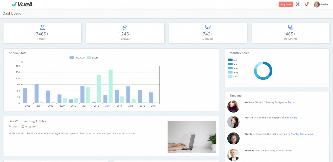 12 Free Premium Vuejs Admin Templates Built With Bootstrap