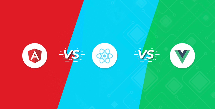 Angular vs  React vs  Vue Detailed Comparison Guide - Which