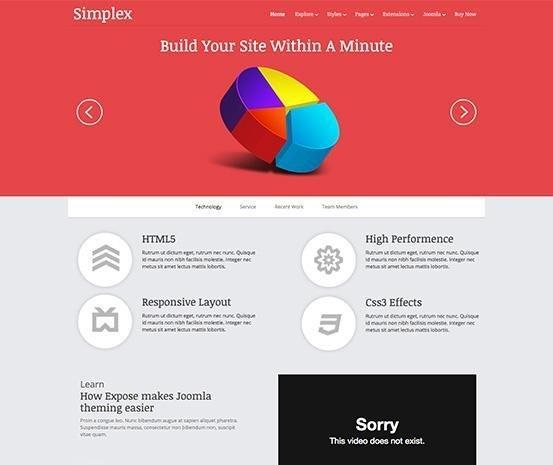 Simplex Image