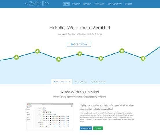 ZenithII Image