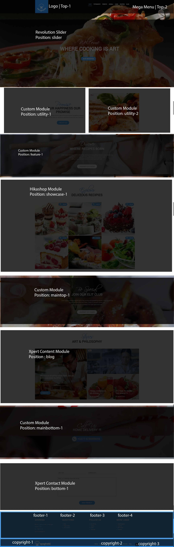 Spghetti Homepage